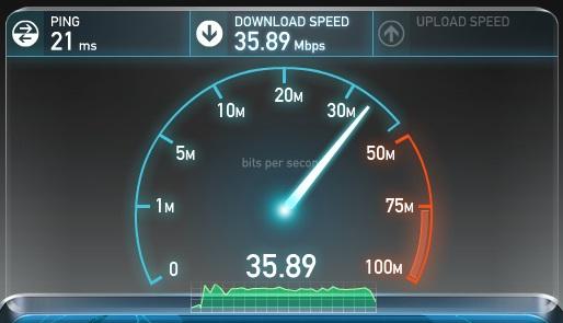 Wi-Fi Speed 36mbps